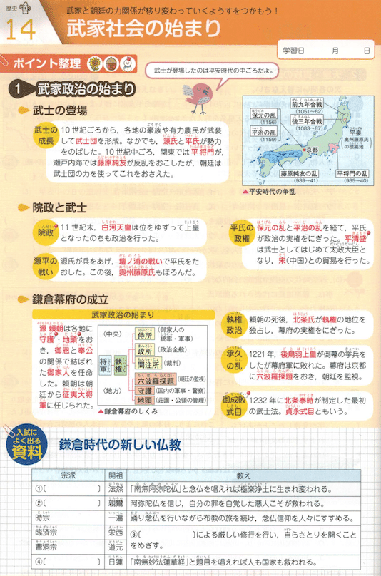 history-civics-Geography-practice